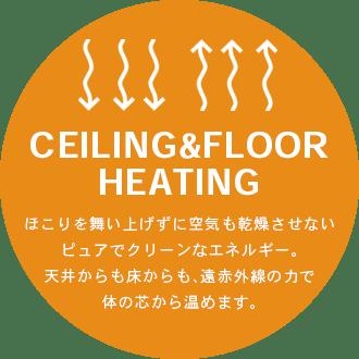 FLOOR HEATING ほこりを舞い上げずに空気も乾燥させないピュアでクリーンなエネルギー。遠赤外線床暖房を導入することで体の芯から温めます。